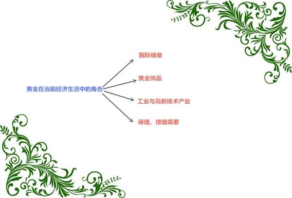上个世纪60年代中国经济总量_上个世纪20年代中国